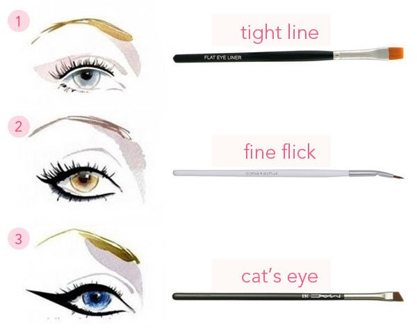 How to Choose Eyeliner Brush – Types of Eyeliner Brushes