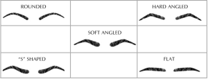Eyebrow Shaping - Angled, Soft Angled, S Shaped, Flat and Round