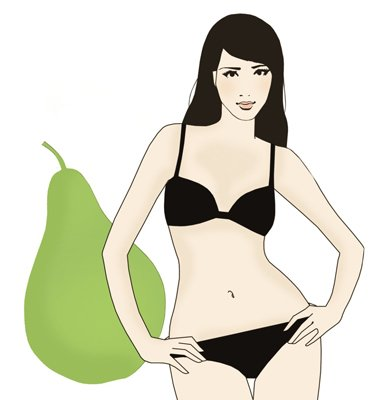Pear Body Shape