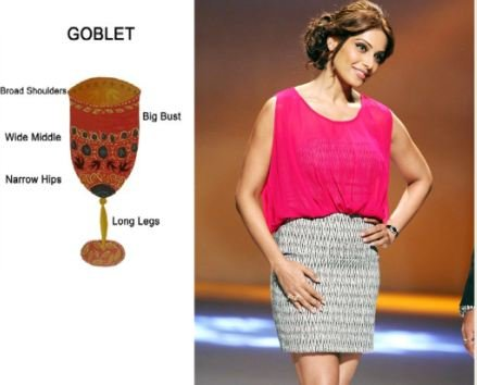 Goblet Body Shape in Women